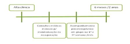 Programa de Prevenção de Recaídas